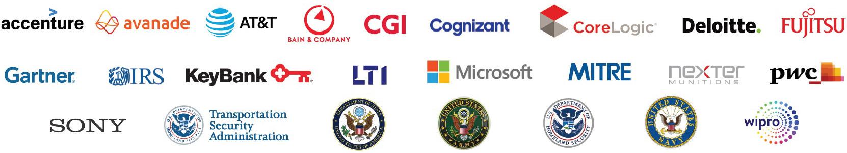 2019 Participants